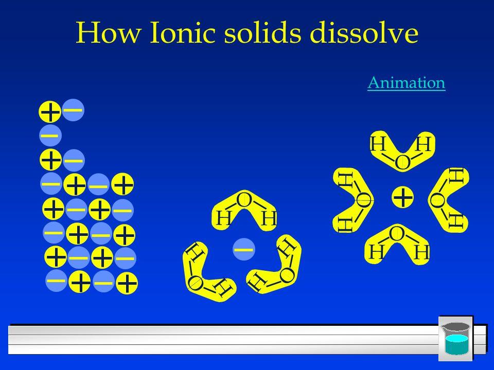 How Ionic solids dissolve H H O H H O H H O H H O H H O H H O H H O H H O H H O Animation