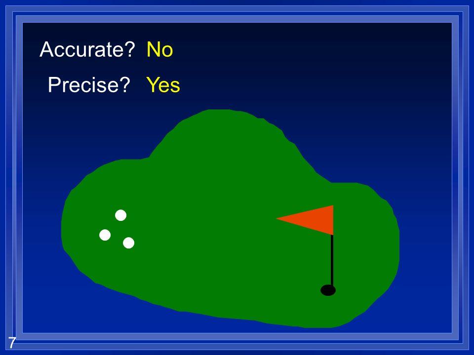 6 Lets use a golf analogy