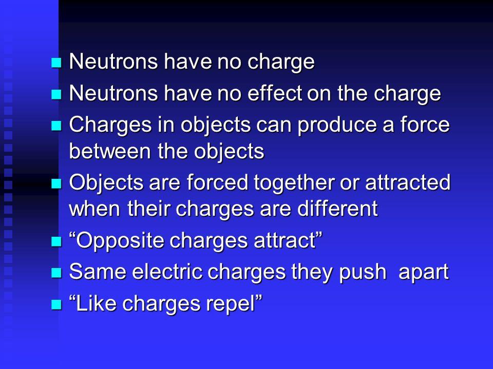 Neutrons have no charge Neutrons have no charge Neutrons have no effect on the charge Neutrons have no effect on the charge Charges in objects can pro
