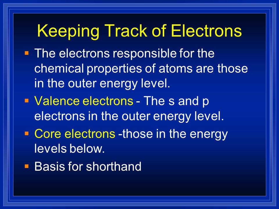 Chapter 7 Ionic Bonding