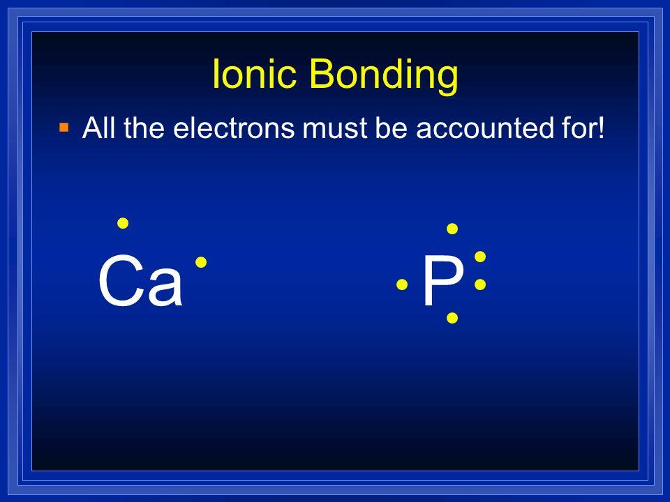 Ionic Bonding NaCl 1+ 1-