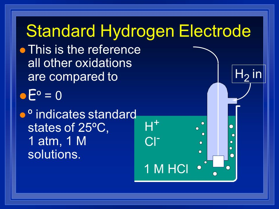 1 M HCl H + Cl - H 2 in Standard Hydrogen Electrode l This is the reference all other oxidations are compared to E º = 0 l º indicates standard states