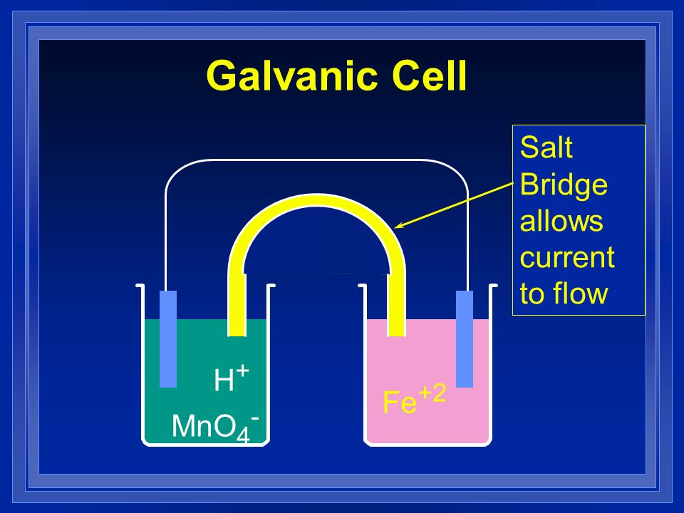 H + MnO 4 - Fe +2 Galvanic Cell Salt Bridge allows current to flow
