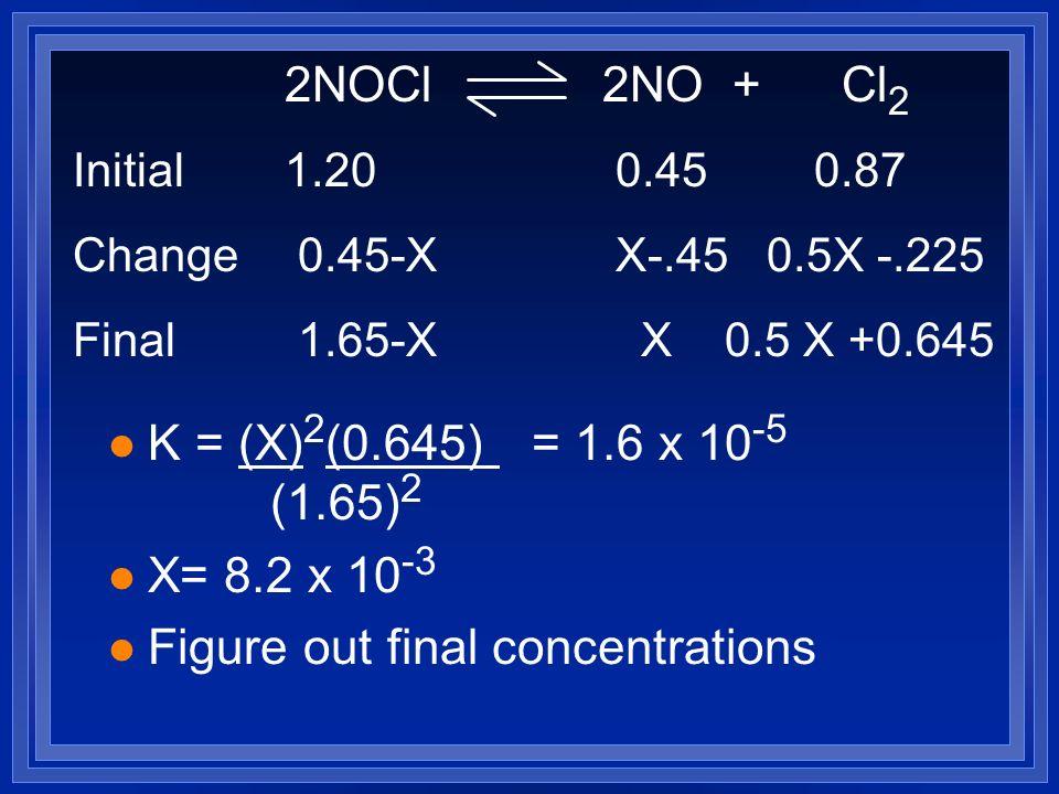 l K = (X) 2 (0.645) = 1.6 x 10 -5 (1.65) 2 l X= 8.2 x 10 -3 l Figure out final concentrations 2NOCl 2NO + Cl 2 Initial1.20 0.45 0.87 Change 0.45-X X-.45 0.5X -.225 Final 1.65-X X 0.5 X +0.645