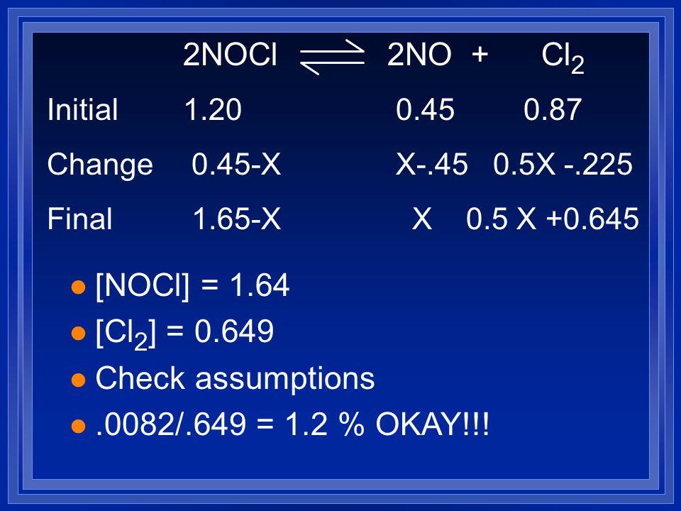 l [NOCl] = 1.64 l [Cl 2 ] = 0.649 l Check assumptions l.0082/.649 = 1.2 % OKAY!!.