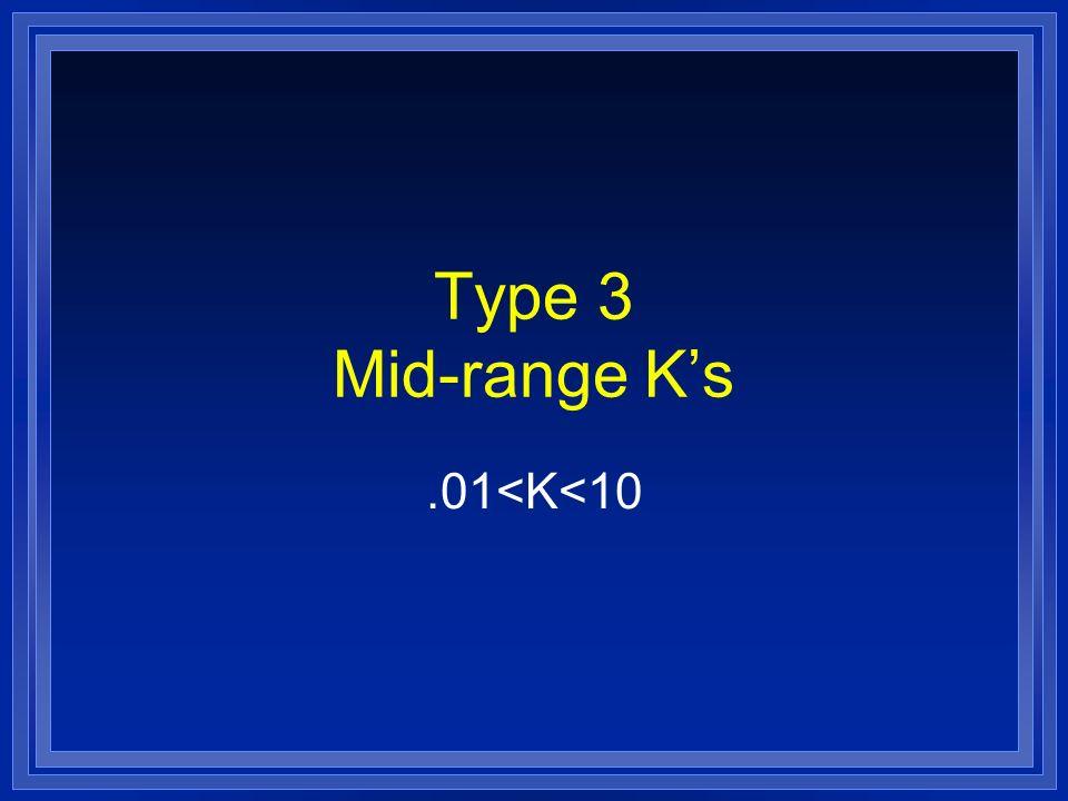 Type 3 Mid-range Ks.01<K<10