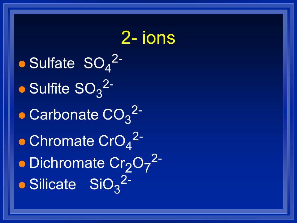 2- ions l Sulfate SO 4 2- l Sulfite SO 3 2- l Carbonate CO 3 2- l Chromate CrO 4 2- l Dichromate Cr 2 O 7 2- l Silicate SiO 3 2-