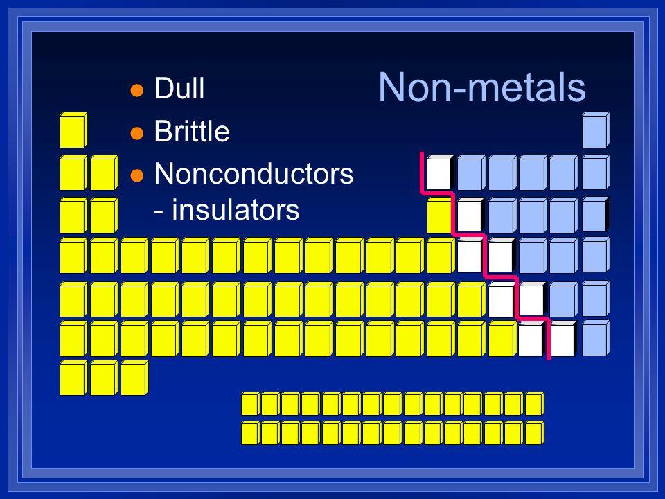 Non-metals l Dull l Brittle l Nonconductors - insulators