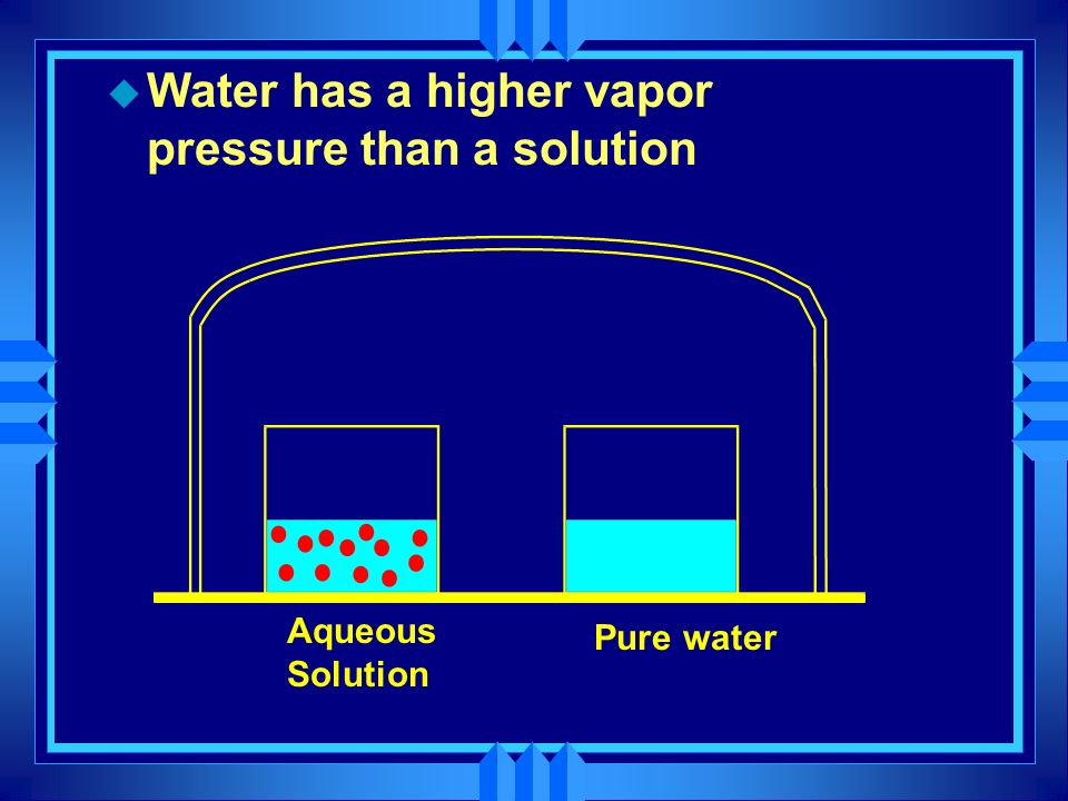 Aqueous Solution Pure water u Water has a higher vapor pressure than a solution