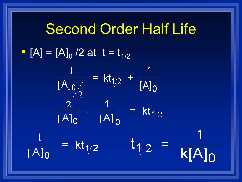 Second Order Half Life [A] = [A] 0 /2 at t = t 1/2