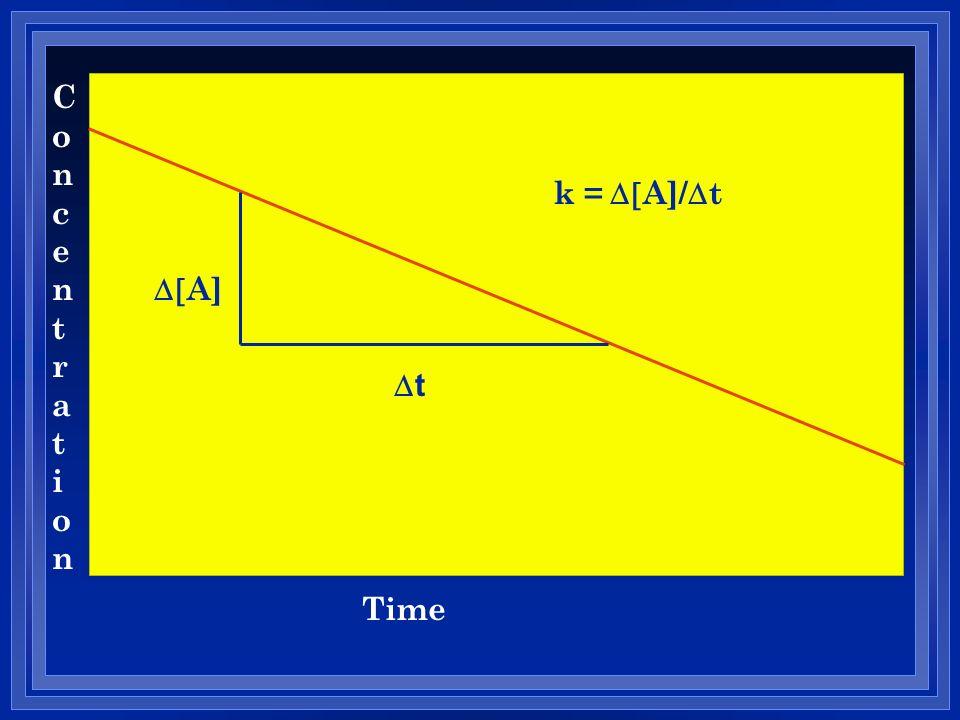 ConcentrationConcentration A]/ t t k = A]
