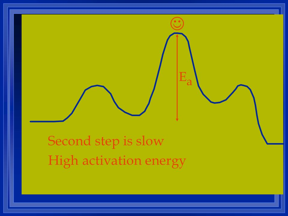 Second step is slow High activation energy EaEa