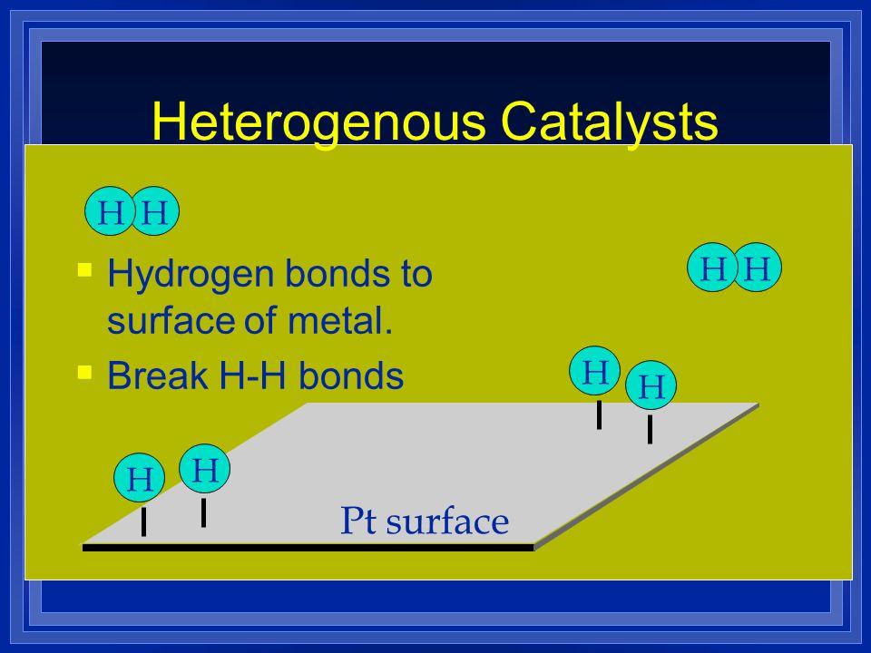 Pt surface HHHH HHHH Hydrogen bonds to surface of metal. Break H-H bonds Heterogenous Catalysts