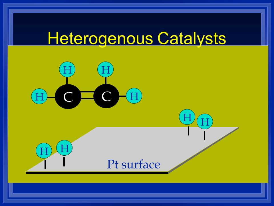 Pt surface HHHH Heterogenous Catalysts C HH C HH