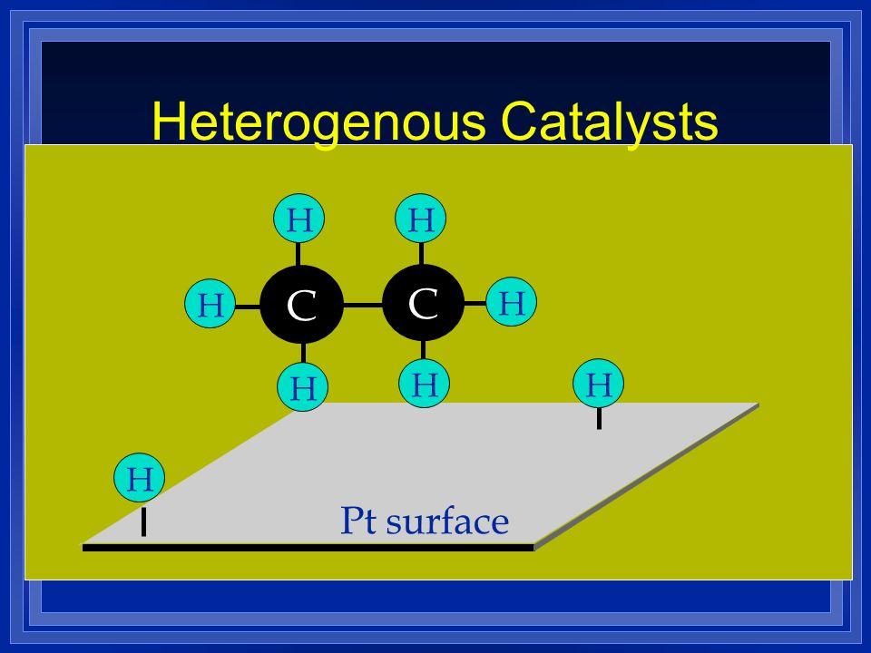 Pt surface H Heterogenous Catalysts C HH C HH HHH