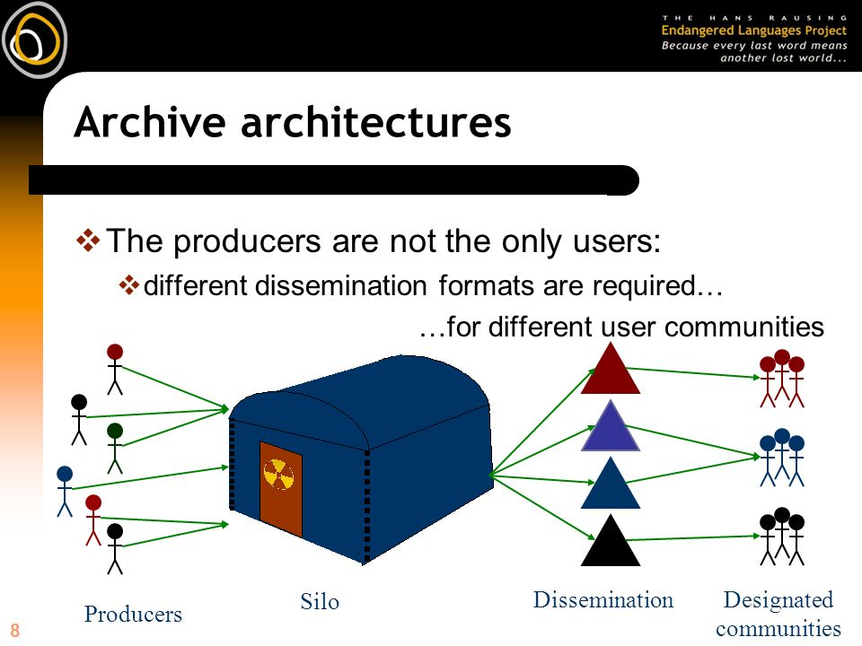 8 Archive architectures Silo The producers are not the only users: different dissemination formats are required… …for different user communities Dissemination Producers Designated communities