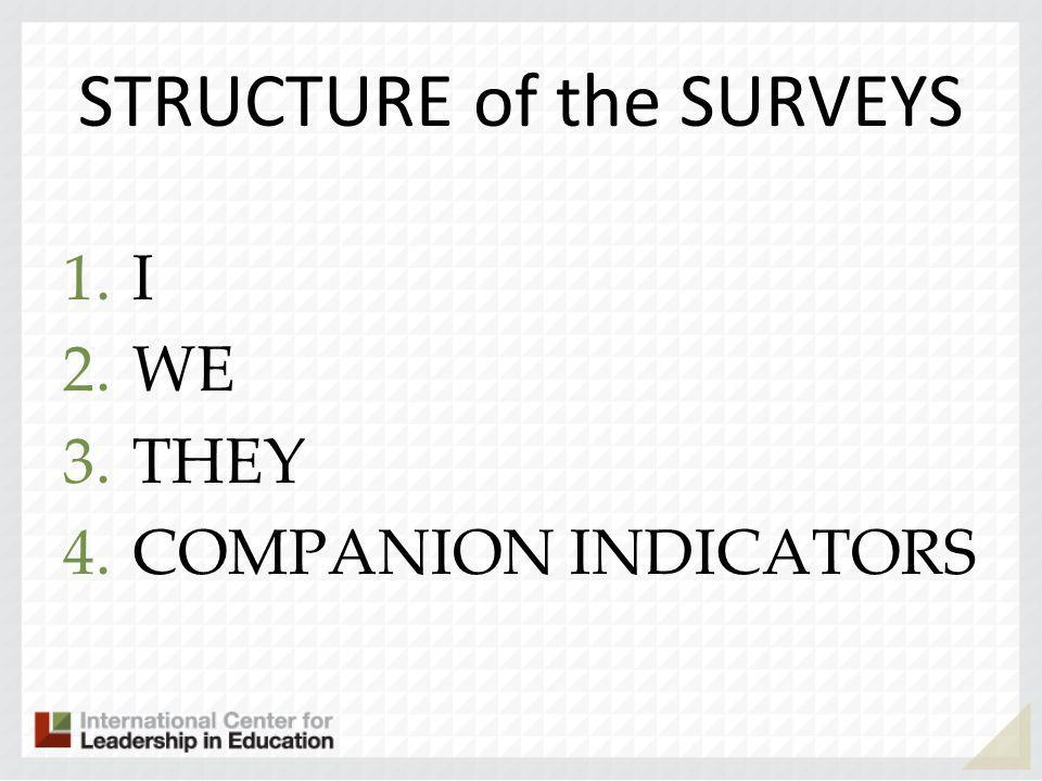 STRUCTURE of the SURVEYS 1.I 2.WE 3.THEY 4.COMPANION INDICATORS