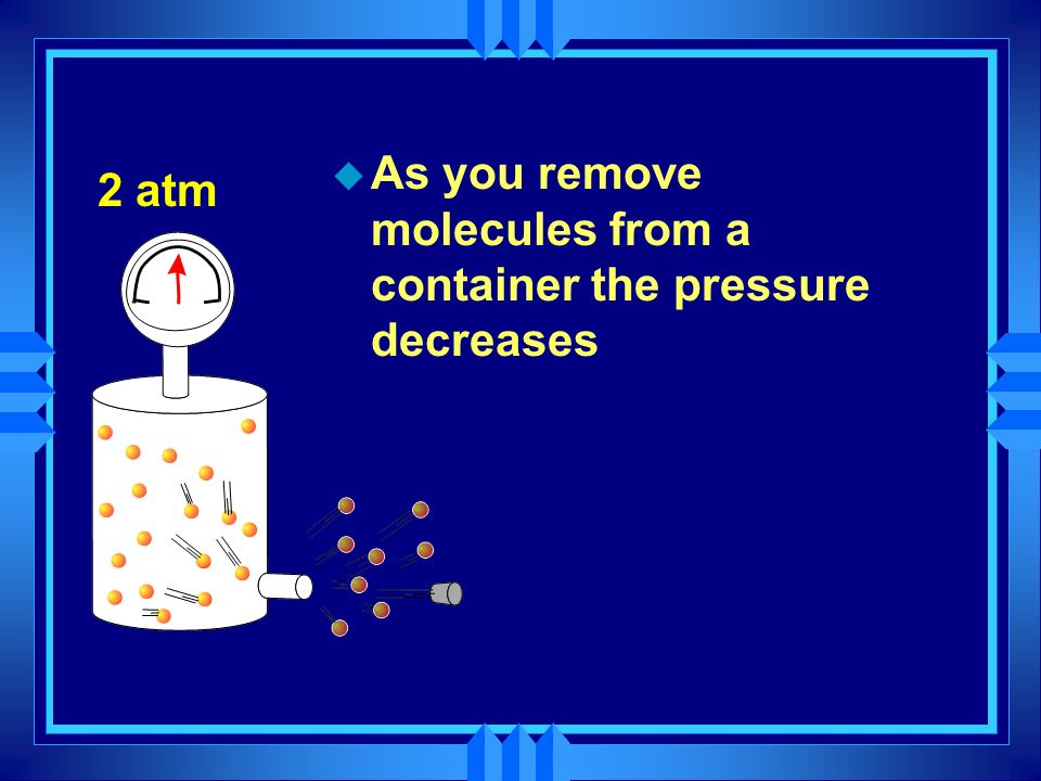u As you remove molecules from a container 4 atm