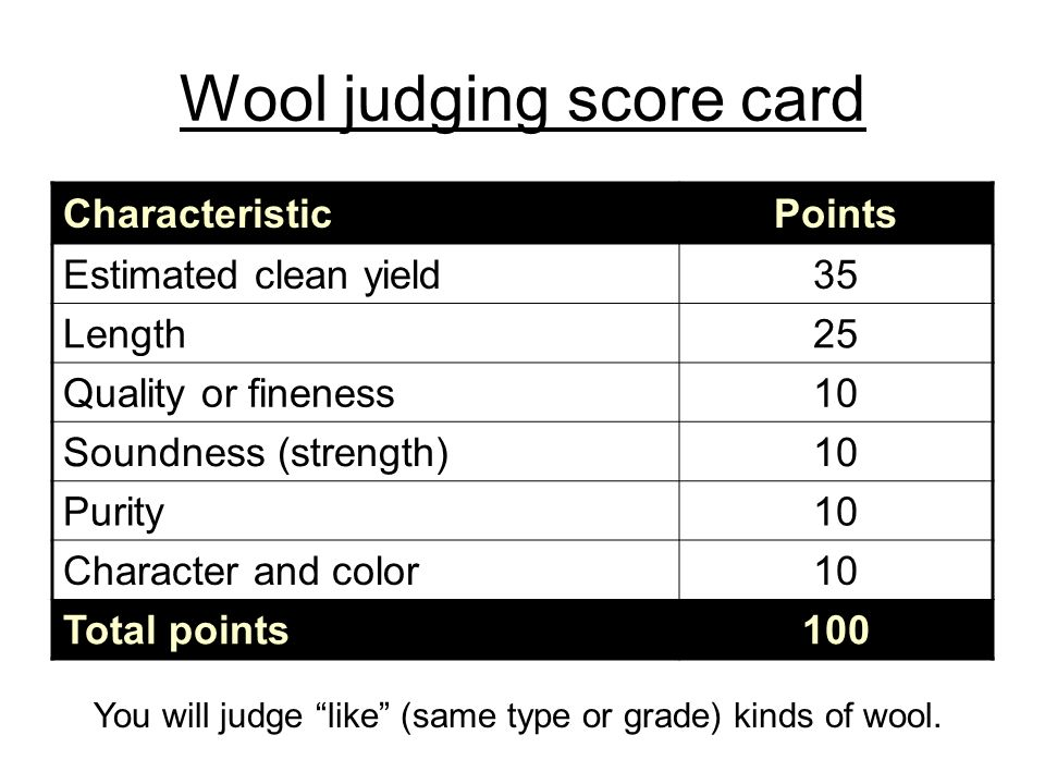 Wool judging score card CharacteristicPoints Estimated clean yield35 Length25 Quality or fineness10 Soundness (strength)10 Purity10 Character and colo