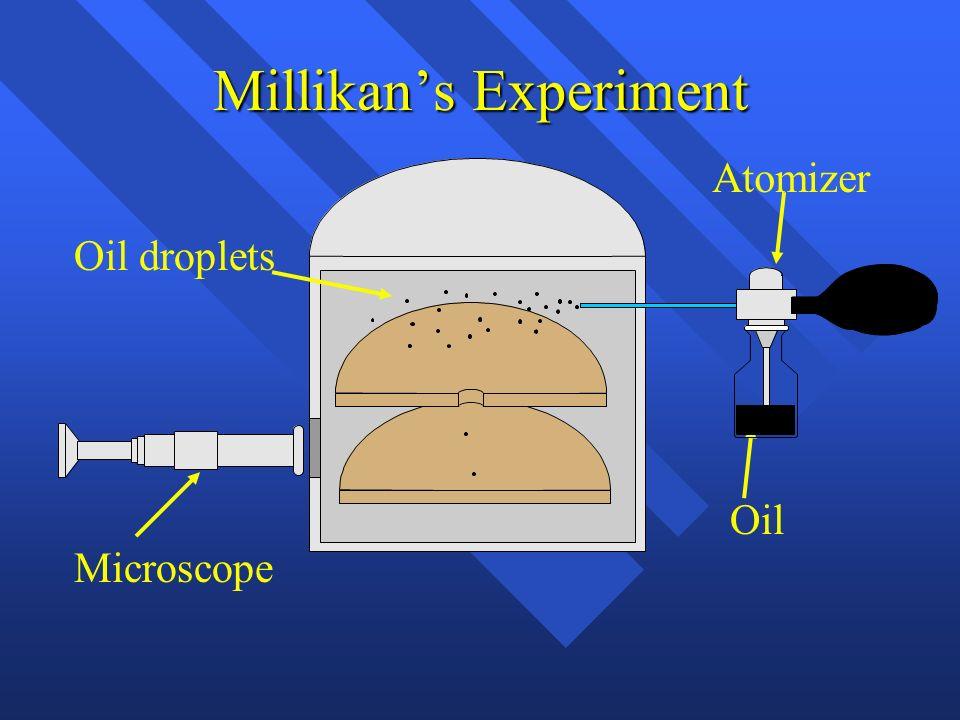 Millikans Experiment Atomizer Microscope - + Oil