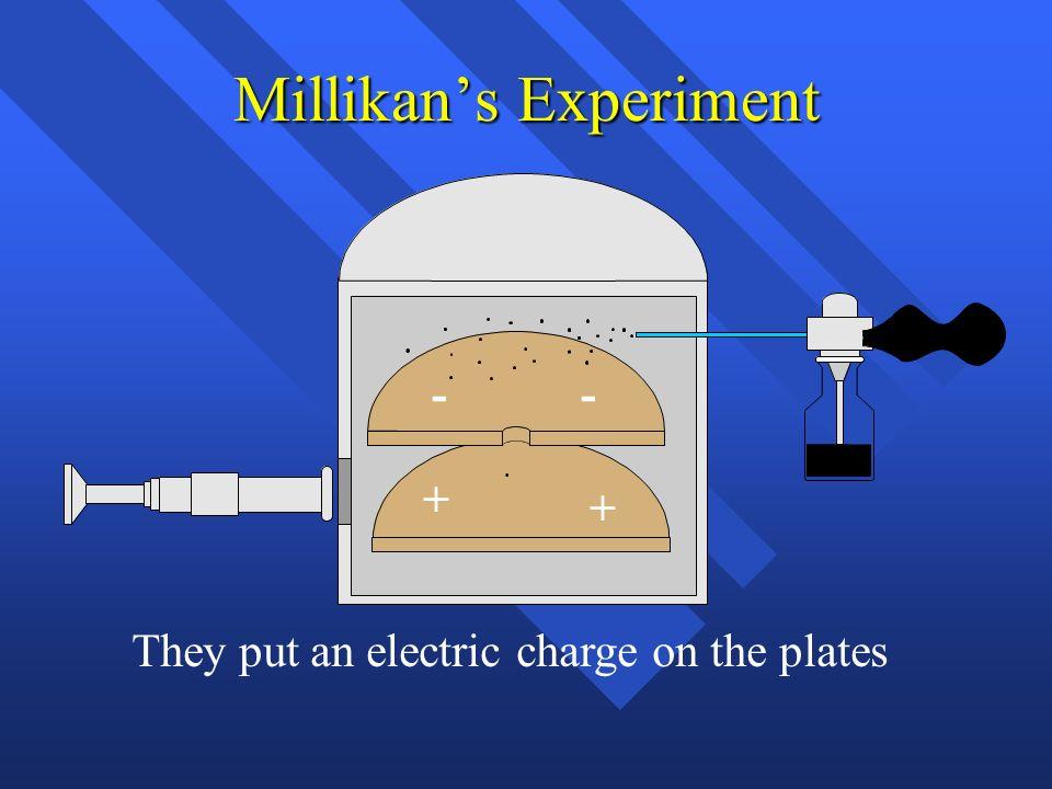Millikans Experiment +