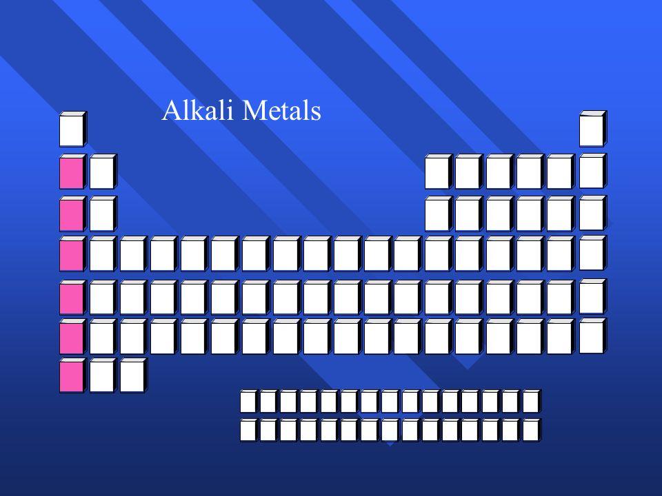 Semi-metals or Metalloids