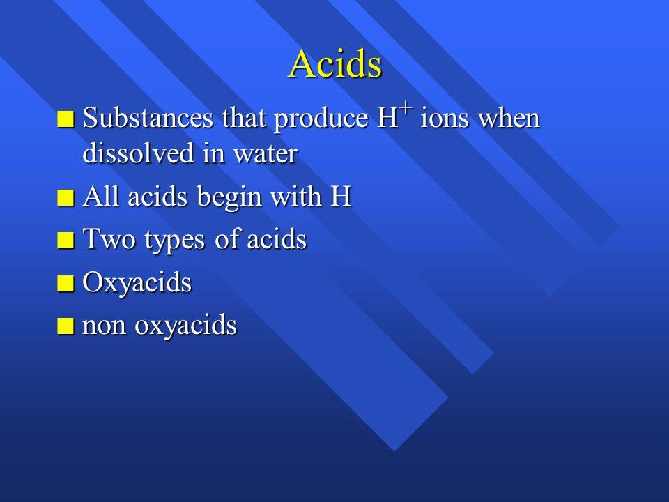 More Names and formulas