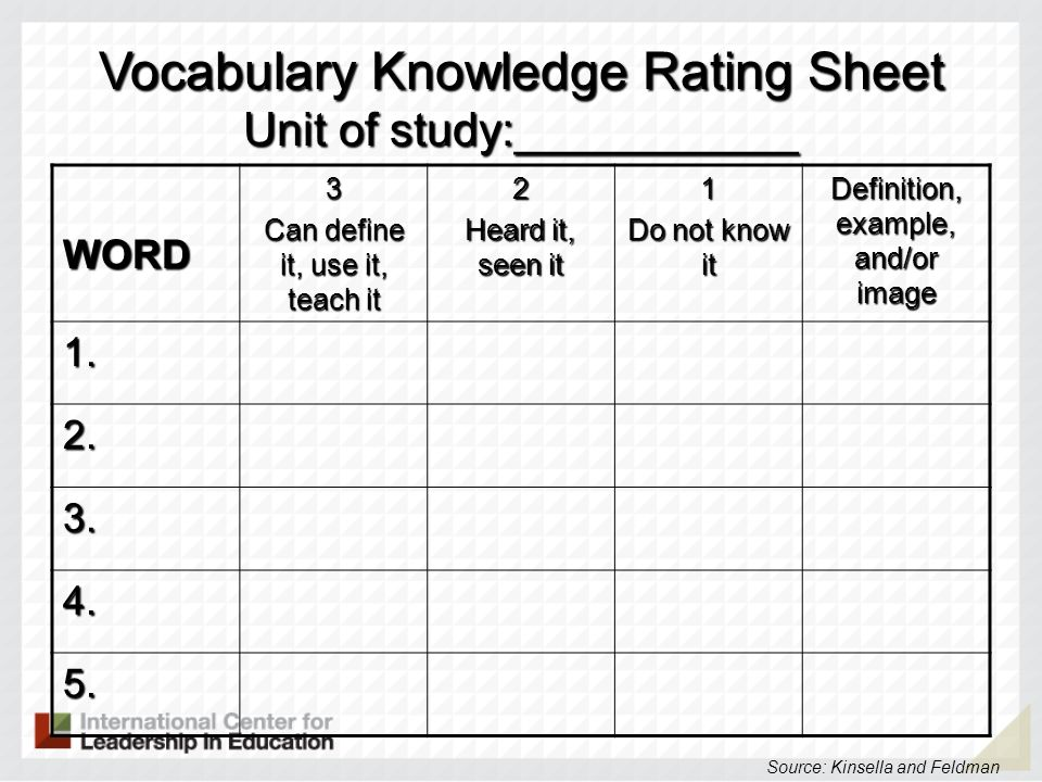 Vocabulary Knowledge Rating Sheet Unit of study:___________ WORD3 Can define it, use it, teach it 2 Heard it, seen it 1 Do not know it Definition, exa