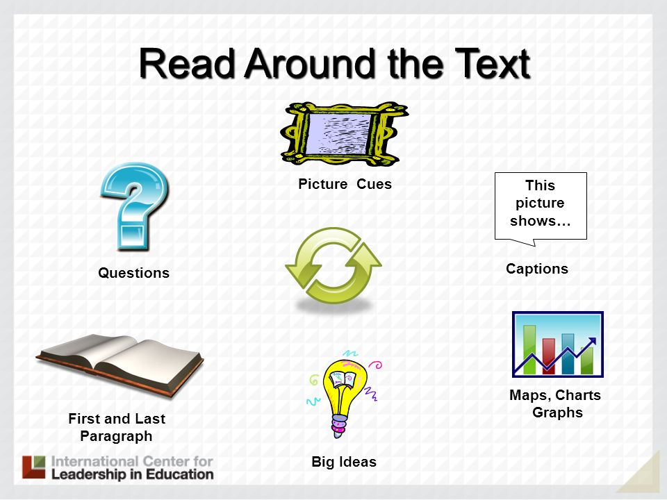 Read Around the Text This picture shows… Picture Cues Captions Maps, Charts Graphs Big Ideas First and Last Paragraph Questions