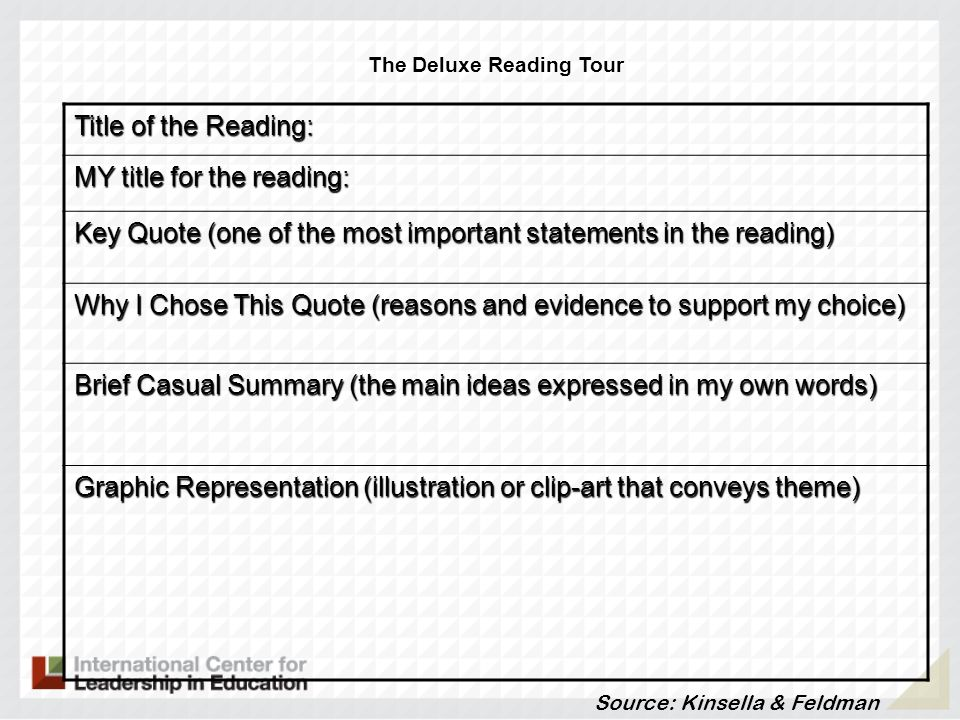 Title of the Reading: MY title for the reading: Key Quote (one of the most important statements in the reading) Why I Chose This Quote (reasons and ev