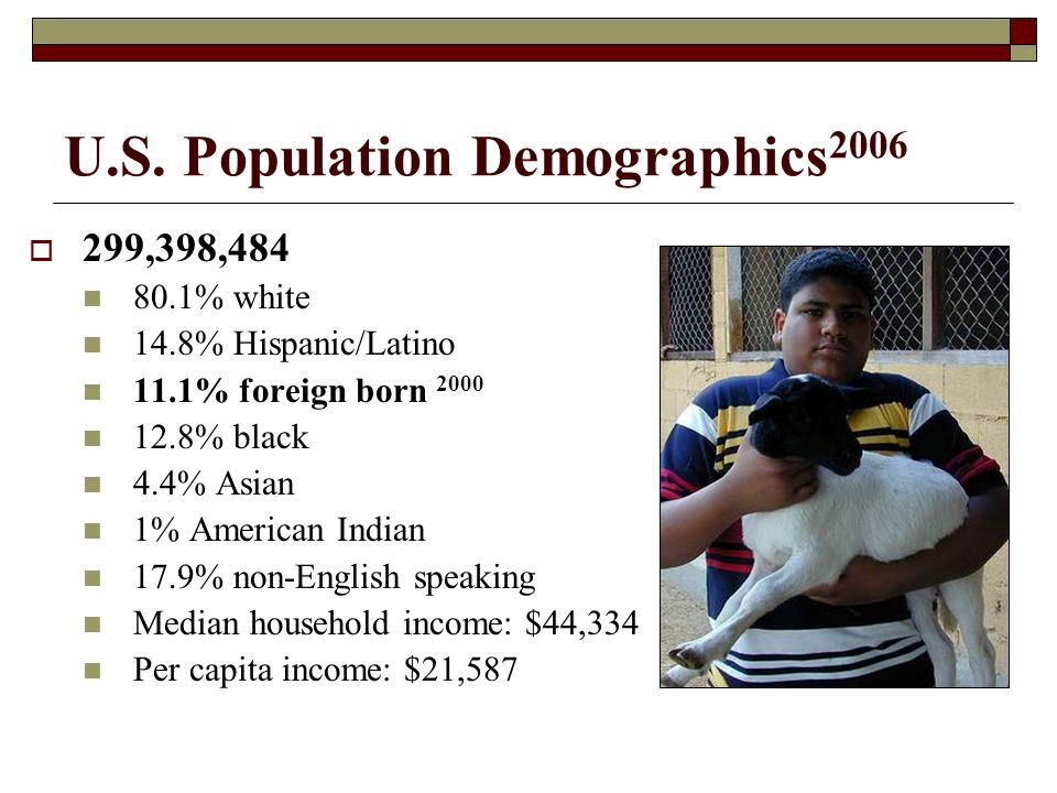 U.S.immigration Immigration is what keeps America growing.