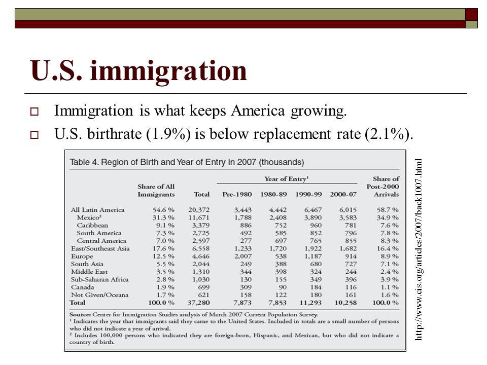 Washington State 2006 Data U.S.