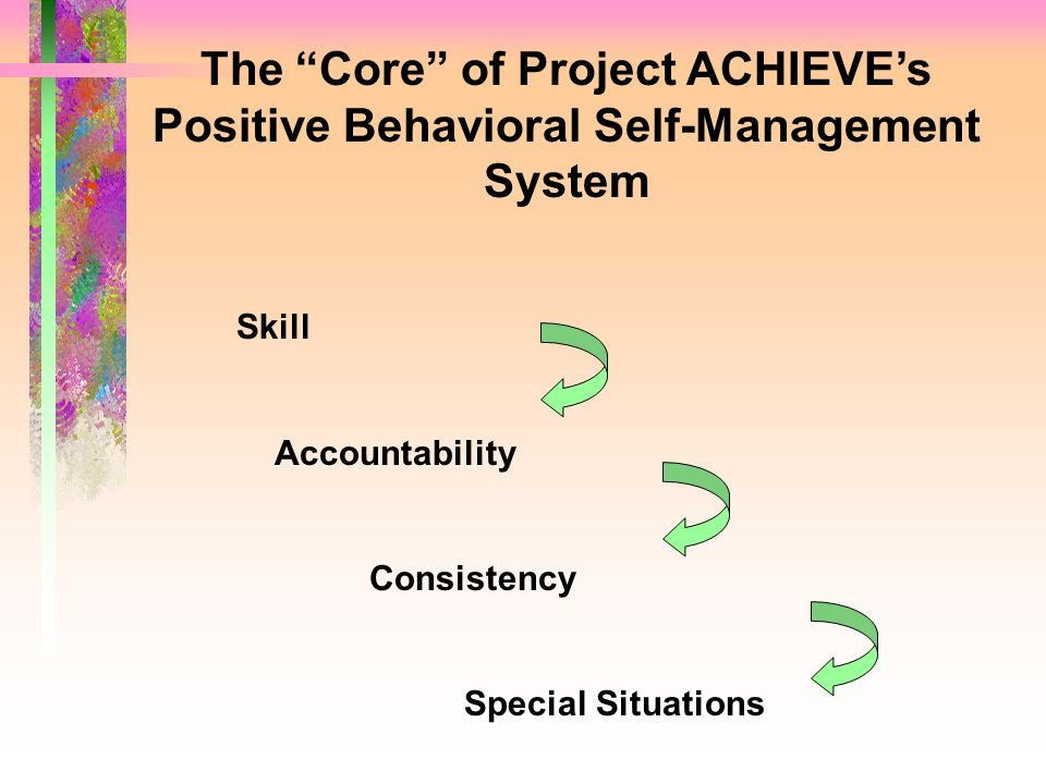 The Core of Project ACHIEVEs Positive Behavioral Self-Management System Skill Accountability Consistency Special Situations