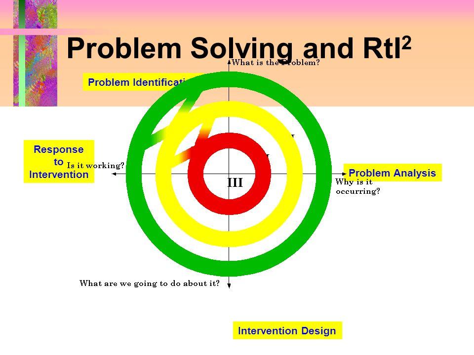I II III Problem Identification Problem Analysis Intervention Design Response to Intervention Problem Solving and RtI 2