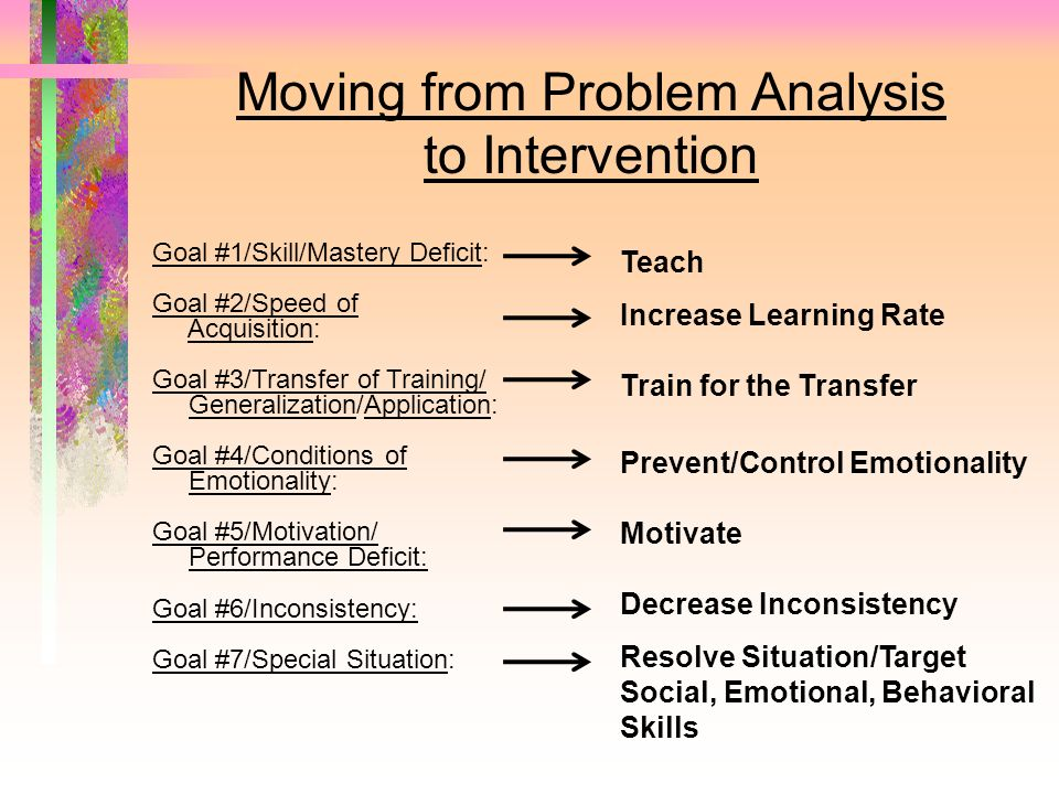 Goal #1/Skill/Mastery Deficit: Goal #2/Speed of Acquisition: Goal #3/Transfer of Training/ Generalization/Application: Goal #4/Conditions of Emotional