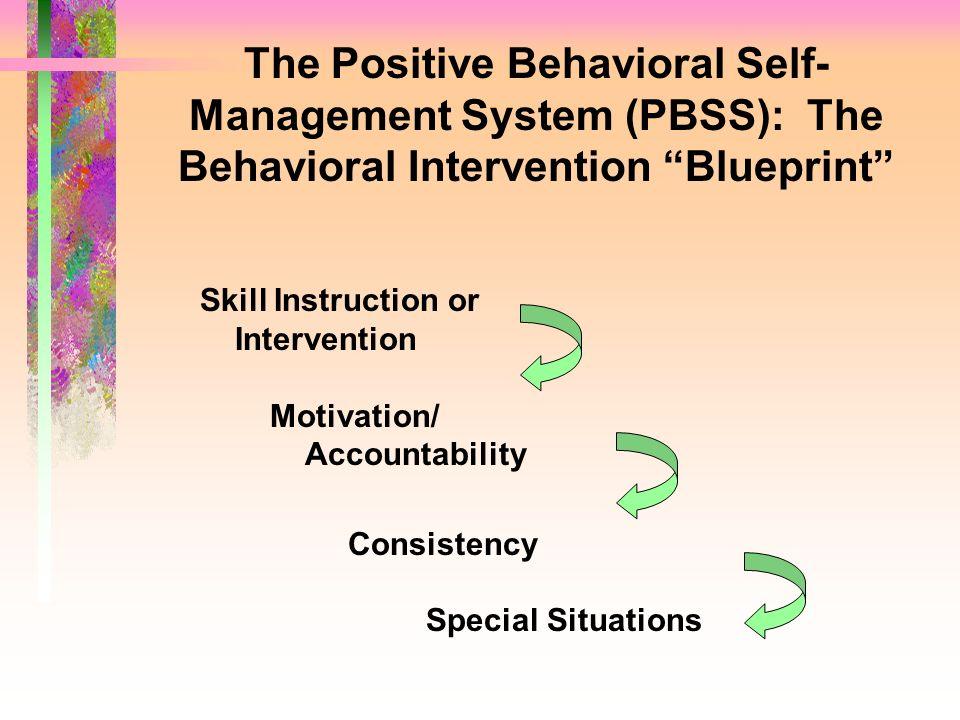 The Positive Behavioral Self- Management System (PBSS): The Behavioral Intervention Blueprint Skill Instruction or Intervention Motivation/ Accountabi