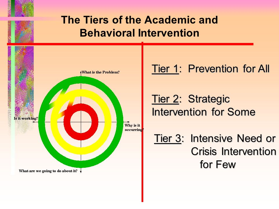 The Tiers of the Academic and Behavioral Intervention Tier 1: Prevention for All Tier 2: Strategic Intervention for Some Tier 3: Intensive Need or Cri