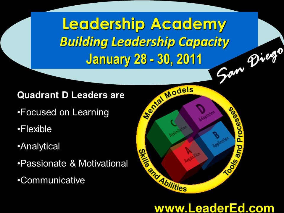Leadership Academy Building Leadership Capacity January 28 - 30, 2011 www.LeaderEd.com Quadrant D Leaders are Focused on Learning Flexible Analytical
