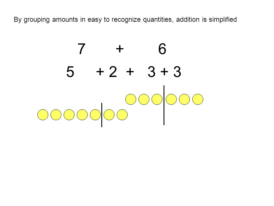 By grouping amounts in easy to recognize quantities, addition is simplified 7 + 6 5 + 2 + 3 + 3