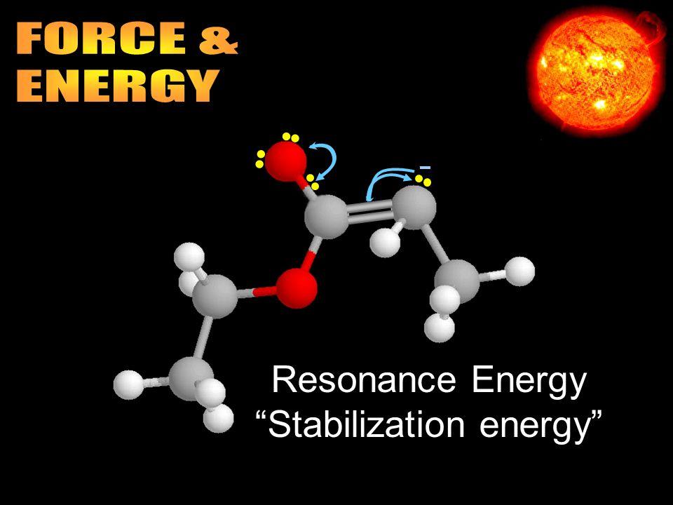 Resonance Energy Stabilization energy
