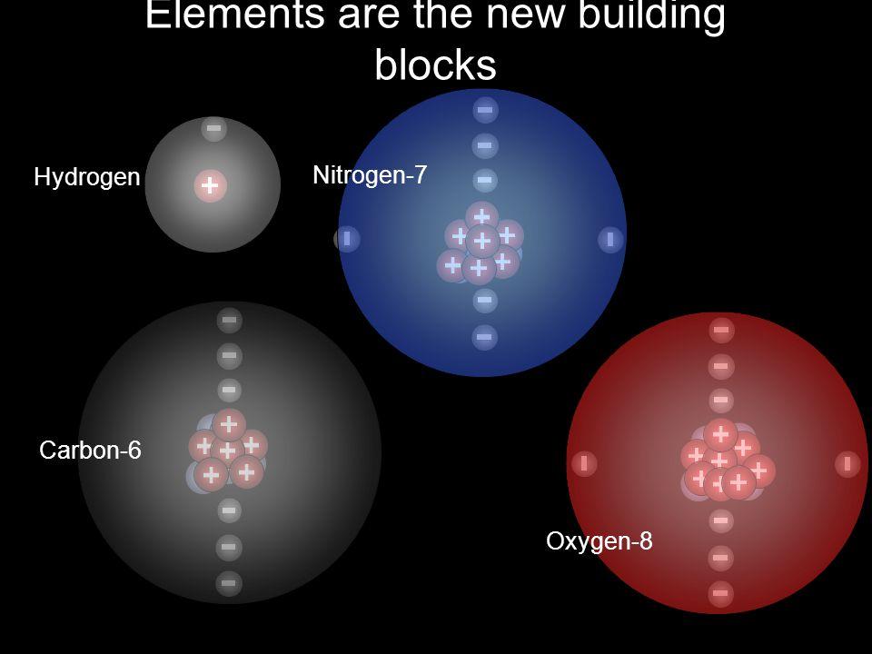 Elements are the new building blocks Hydrogen Nitrogen-7 Carbon-6 Oxygen-8