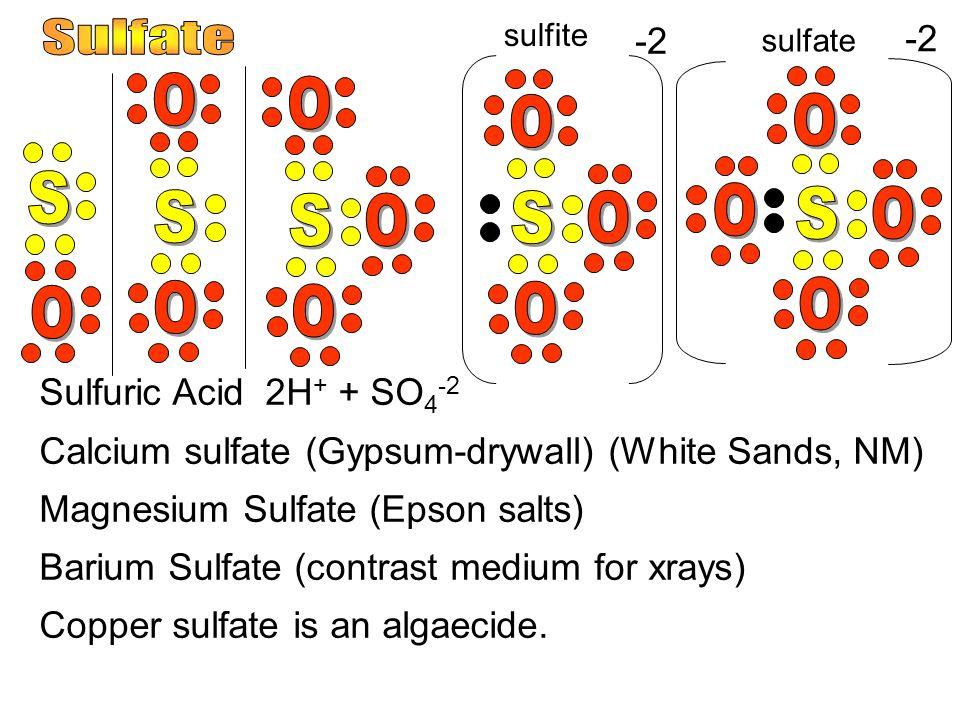 sulfite -2 Sulfuric Acid 2H + + SO 4 -2 Calcium sulfate (Gypsum-drywall) (White Sands, NM) Magnesium Sulfate (Epson salts) Barium Sulfate (contrast me