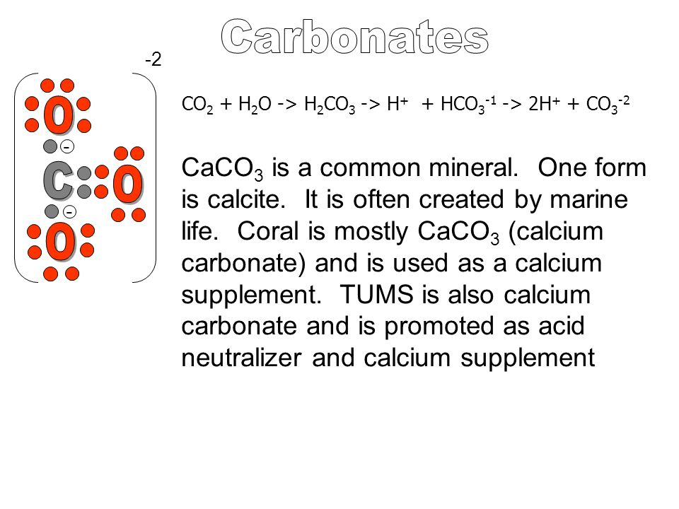 - - -2 CO 2 + H 2 O -> H 2 CO 3 -> H + + HCO 3 -1 -> 2H + + CO 3 -2 CaCO 3 is a common mineral. One form is calcite. It is often created by marine lif