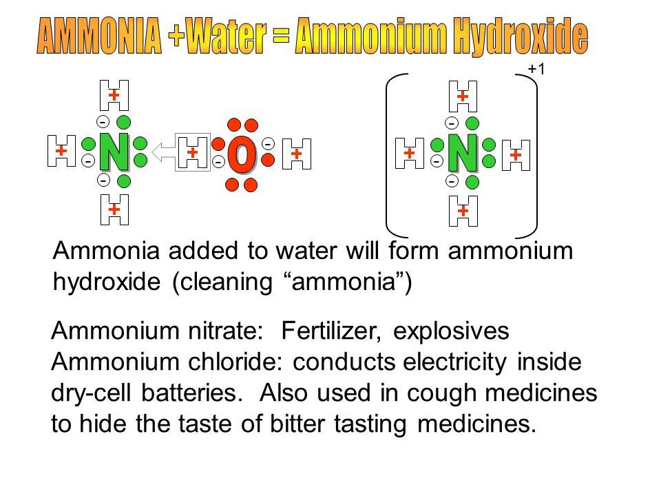 - - - - - Ammonia added to water will form ammonium hydroxide (cleaning ammonia) - - - +1 Ammonium nitrate: Fertilizer, explosives Ammonium chloride: