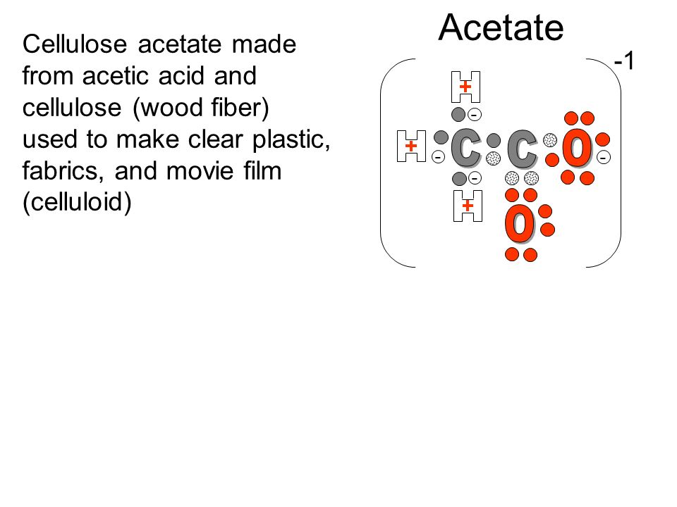 Acetate - - - - Cellulose acetate made from acetic acid and cellulose (wood fiber) used to make clear plastic, fabrics, and movie film (celluloid)