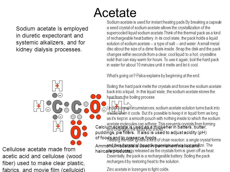Acetate - - - - Sodium acetate is used for instant heating pads By breaking a capsule a seed crystal of sodium acetate allows the crystallization of t