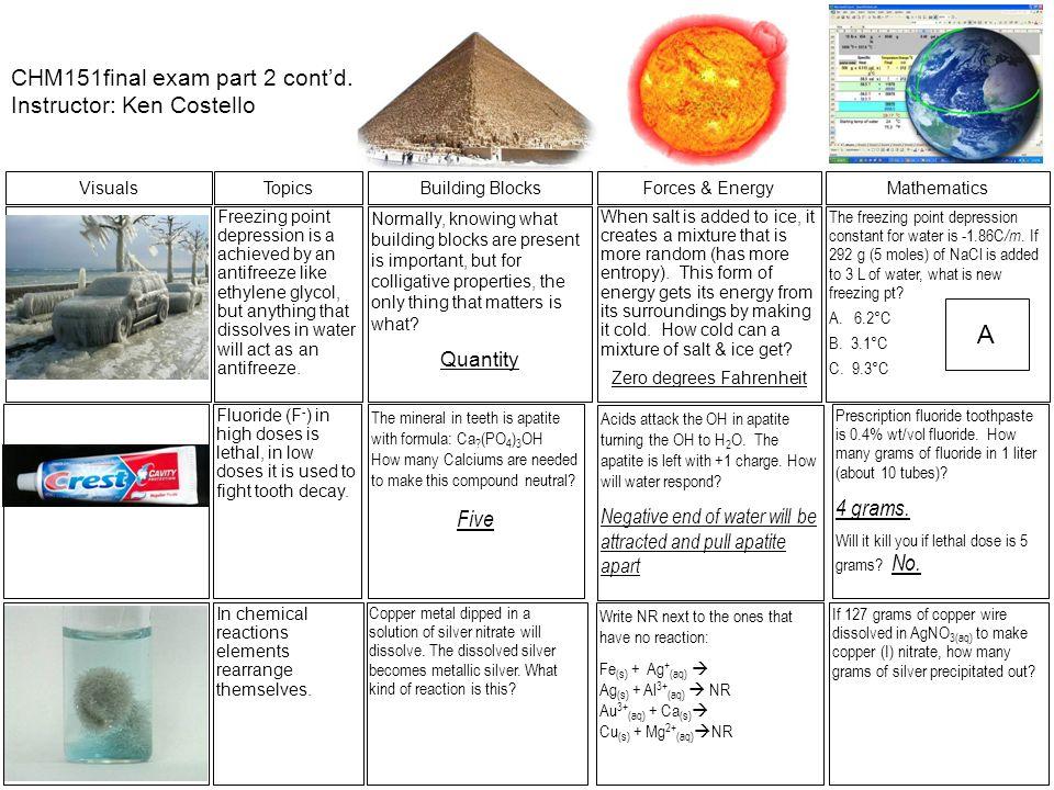 Building BlocksForces & EnergyMathematicsTopicVisuals These seven non- metals combine to make poisonous gases.