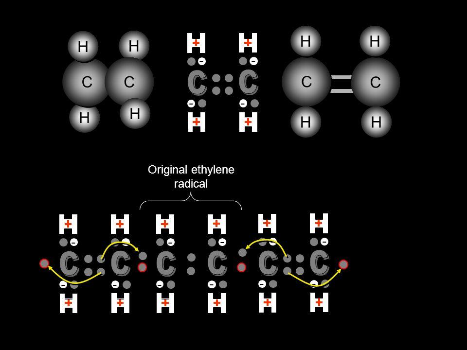 C C C C H H H H H H H H H H C C H H H H C C H H - - - - - - - - - - - - - - - - Original ethylene radical
