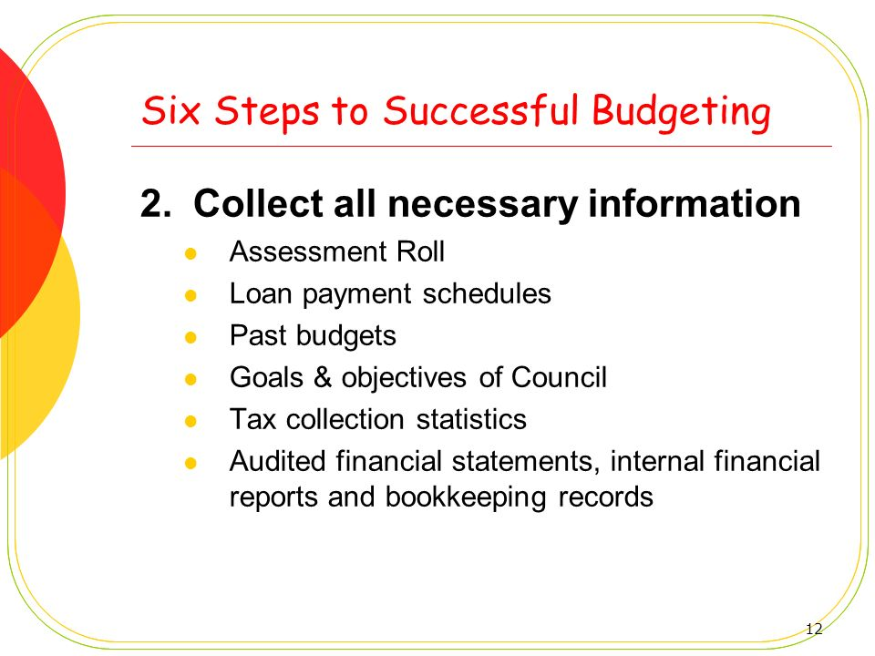 12 Six Steps to Successful Budgeting 2.Collect all necessary information Assessment Roll Loan payment schedules Past budgets Goals & objectives of Cou