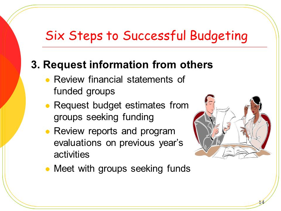14 Six Steps to Successful Budgeting 3. Request information from others Review financial statements of funded groups Request budget estimates from gro